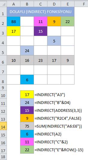 Microsoft Excel - dolayli_indirect_fonksiyonu1