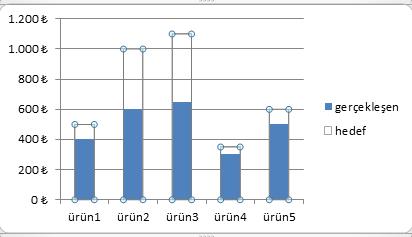 Microsoft Excel - termometre_grafigi3