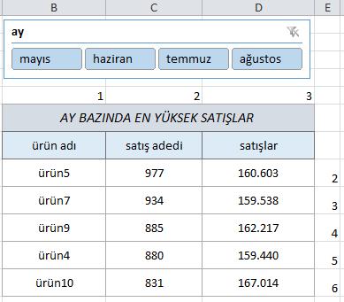 Microsoft Excel - kaydirma_cubugu_ile_satislar9