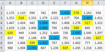Microsoft Excel - conditional_formatting2