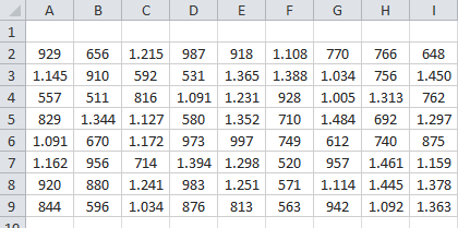 Microsoft Excel - conditional_formatting3