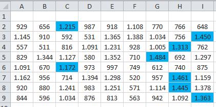 Microsoft Excel - conditional_formatting5